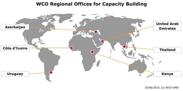 Regional Offices for Capacity Building
