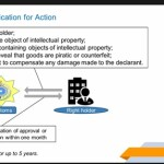 Webinar on Intellectual Property Rights Improves Knowledge in the WCO Europe Region